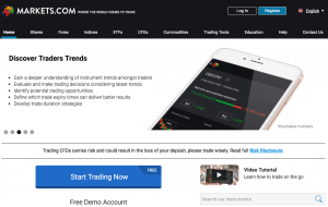 Markets Home Page